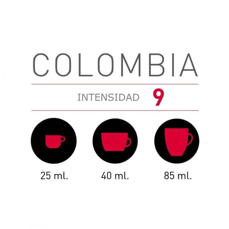 Viaggio Colombia