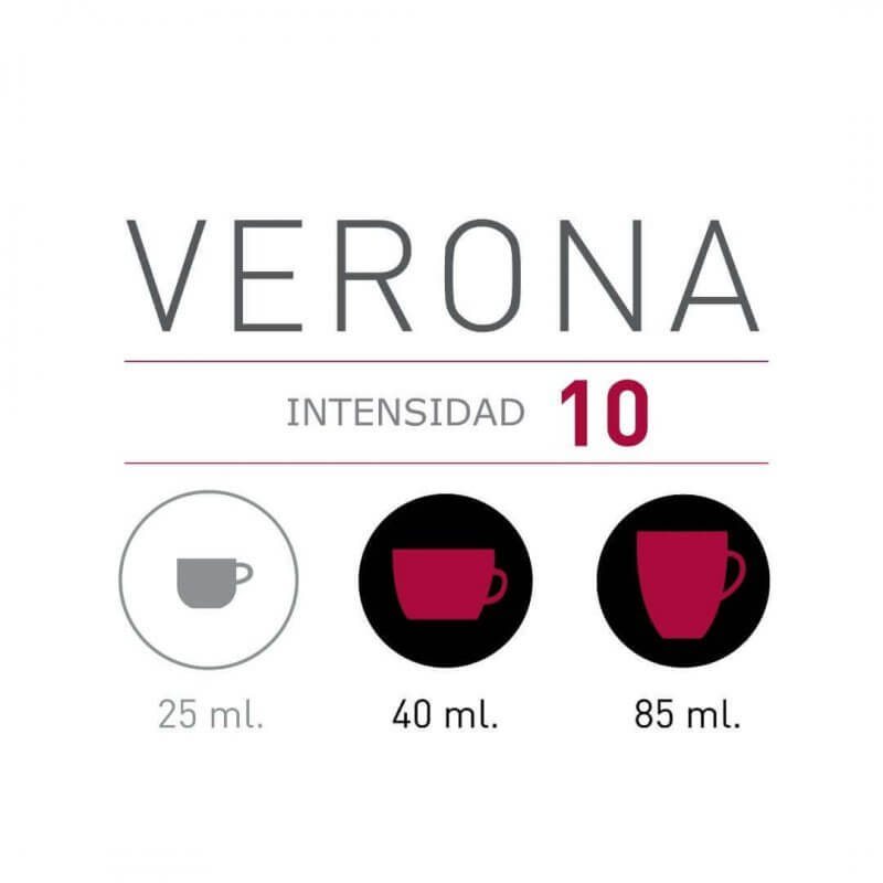 Intensidad Viaggio Verona