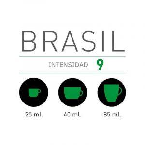 Intensidad Brasil