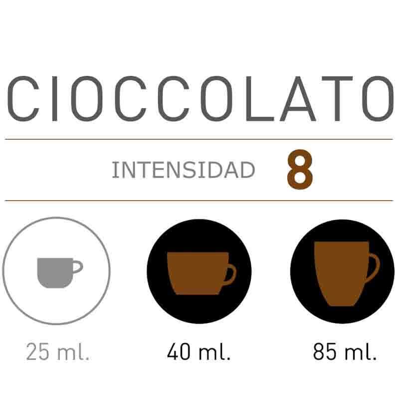 Intensidad Chocolate