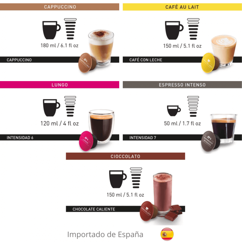 Intensidad Dolce Gusto
