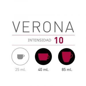 Intensidad Verona