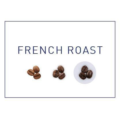 Tipo Tueste Café en Grano French Roast